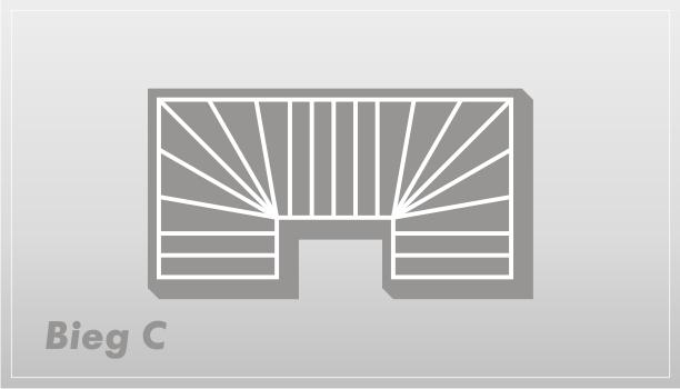 Rodzaje schodow - Bieg typu C | Olsztyn